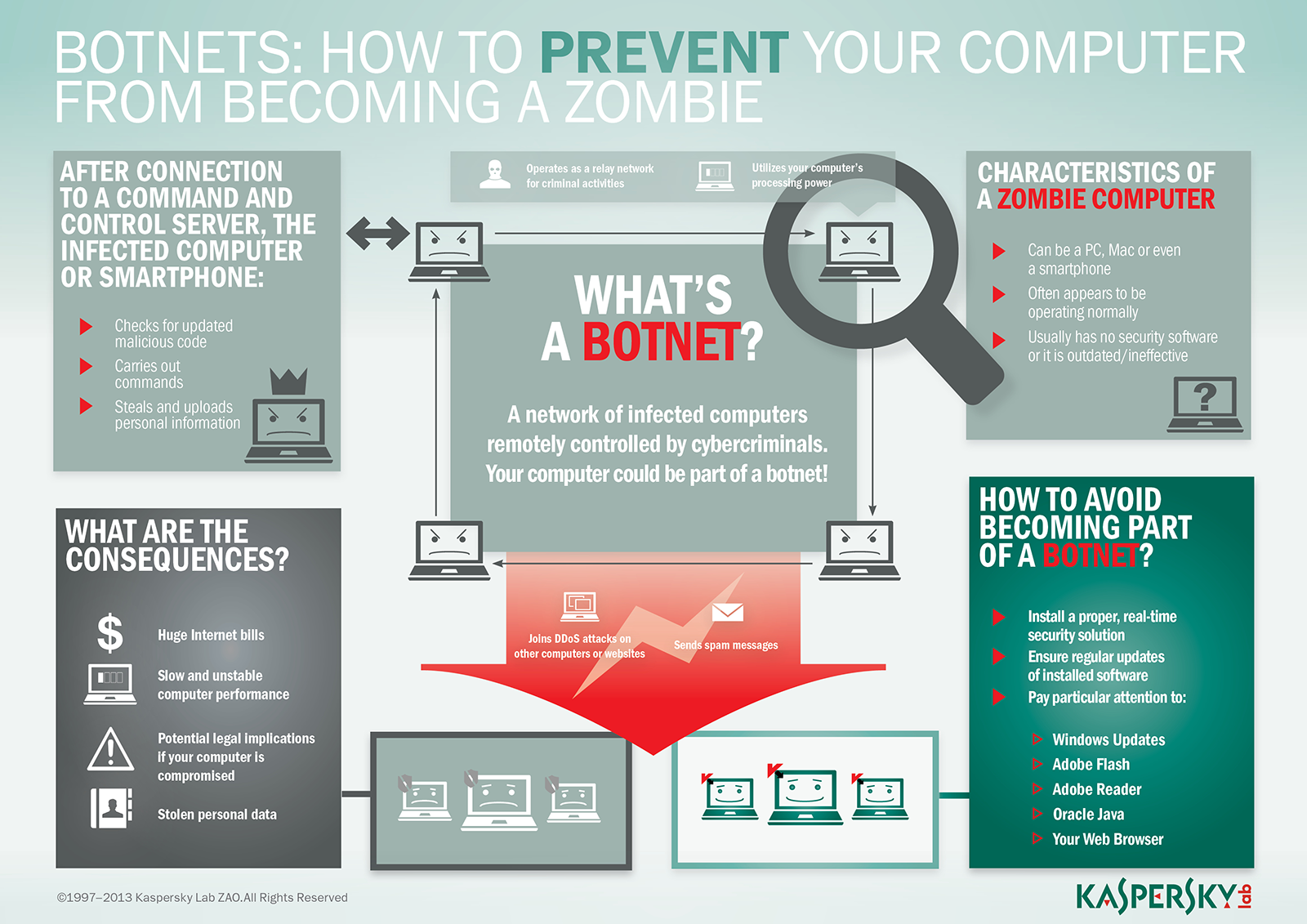 Learn about 'botnets'… the robot networks of crime