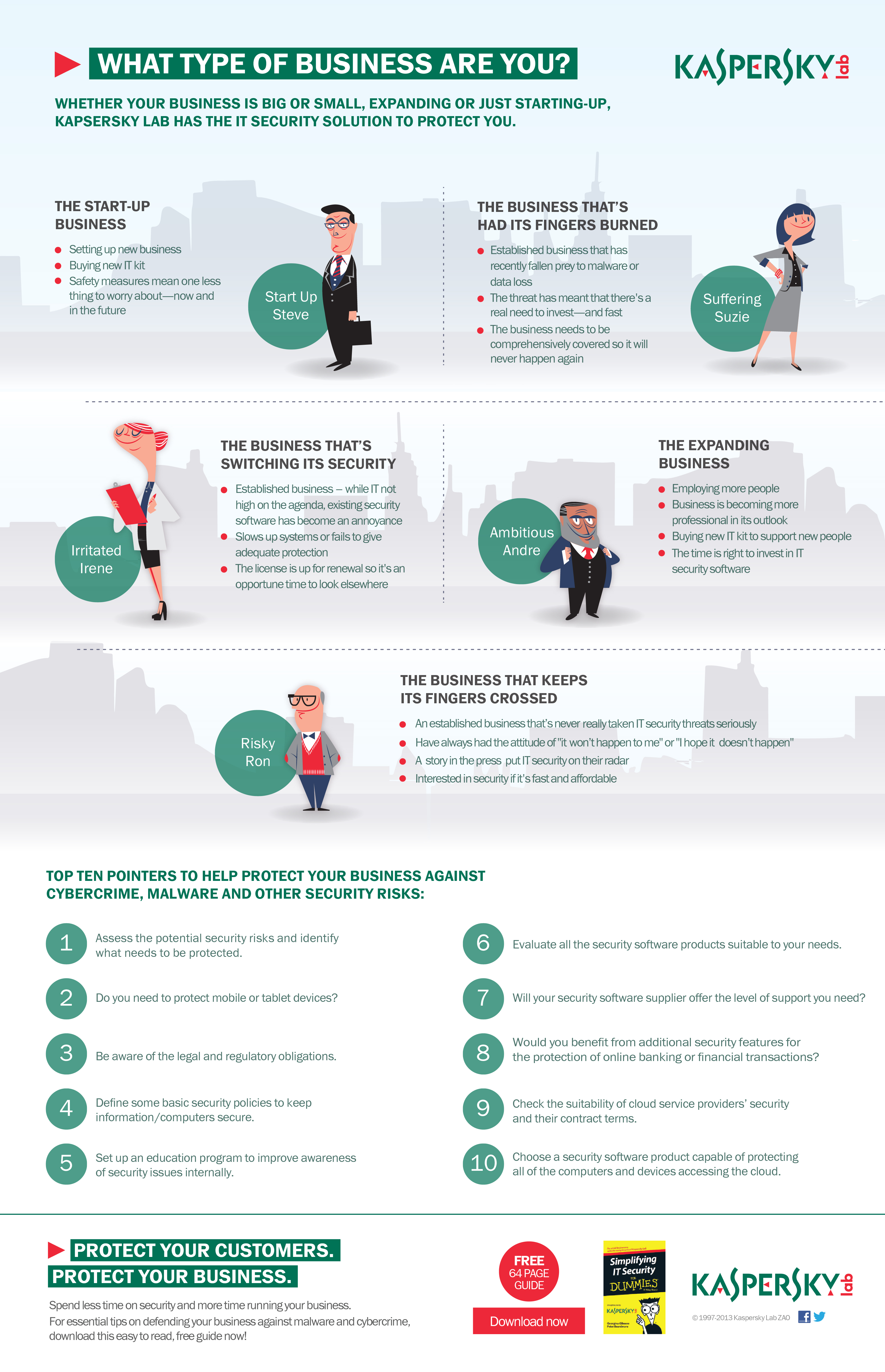 What type of business are you Infographic